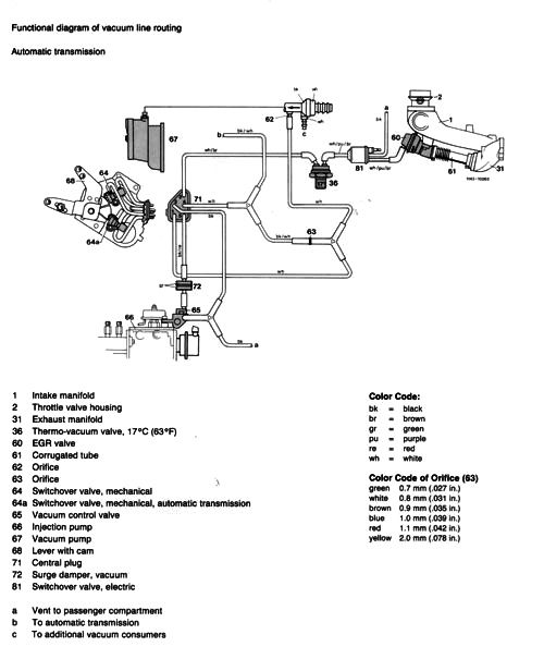 mercedes 300d engine diagram wiring diagram general On a Mercedes 300D Vacuum