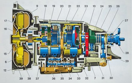 mercedes r107 manual transmission