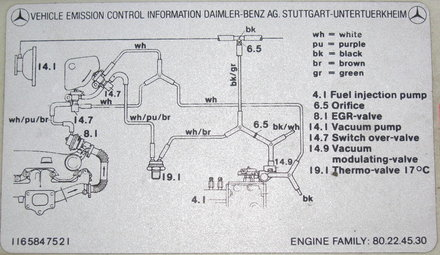 determining correct 1980 to 1985 diesel vacuum system hose and line Mercedes-Benz R129 Vacuum Systems Diagram determining correct 1980 to 1985 diesel vacuum system hose and line routing