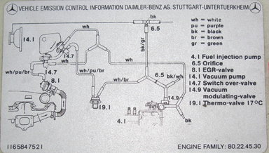 Mon Mercedes Problems Solutions Tech Help Mercedessource. Determining Correct 1980 To 1985 Diesel Vacuum System Hose And Line Routing. Mercedes Benz. 85 Mercedes Benz 190e Engine Coolant Diagram At Scoala.co