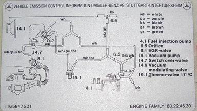 1981 300d wiring diagram application wiring diagram u2022 rh cleanairclub co Mercedes-Benz Engine Diagram 1984 Mercedes 300D Vacuum Diagram